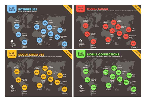Cartographie le digital, les réseaux sociaux et le mobile dans le monde We Are Social et Iab Singapore pour Culture RP