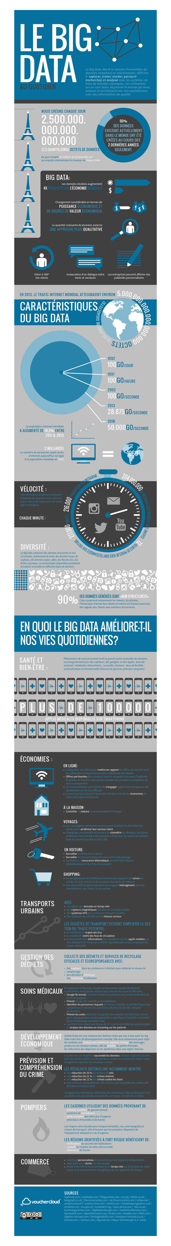 infographie_big_data