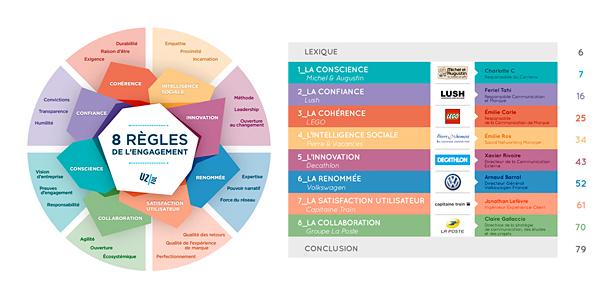 8 règles de l'engagement par l'Agence Uzful