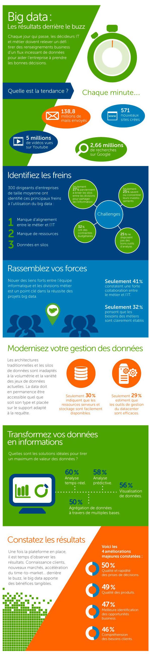 Infographie_bigdata-derriere-le-buz