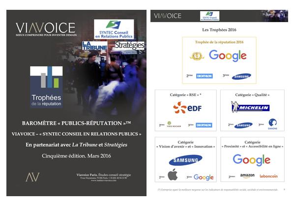 Baromètre Publics-Réputation Viavoice Syntec RP pour Culture RP