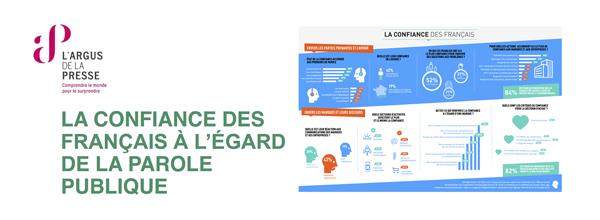 Cartouche infographie Defiance Confiance