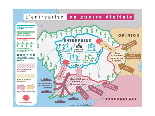 Les entreprises dans l'art de la guerre par Caroline Faillet