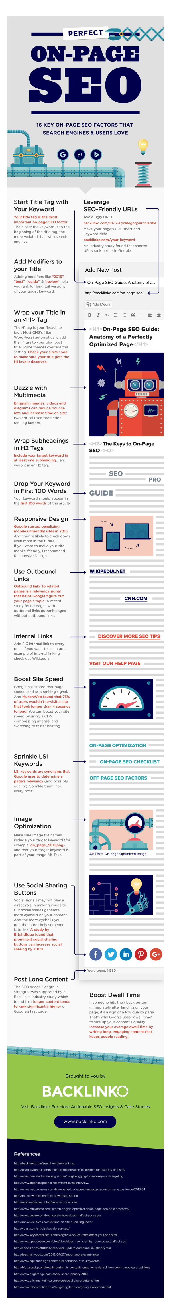 Infographie_perfect-on-page-seo