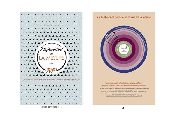 Brochure-Ref-Mesure-2016