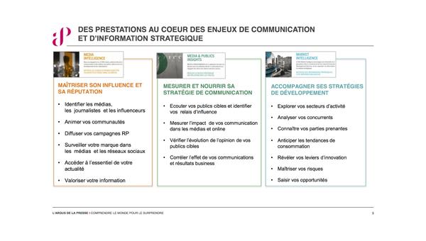 Des prestations au coeur des enjeux de communication et d'information stratégique
