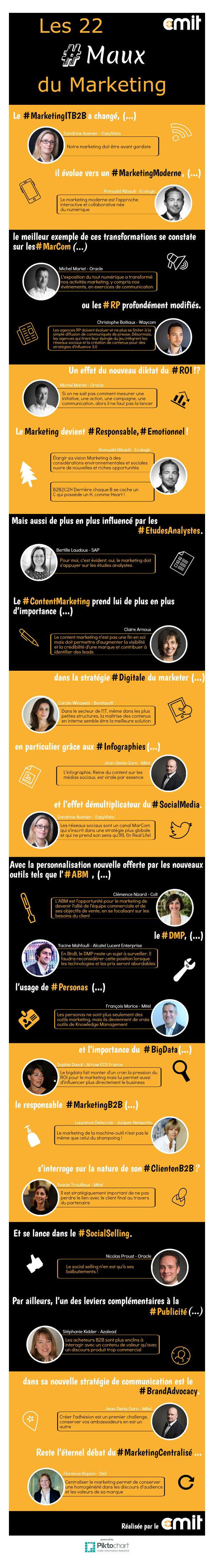 Infographie-CMIT