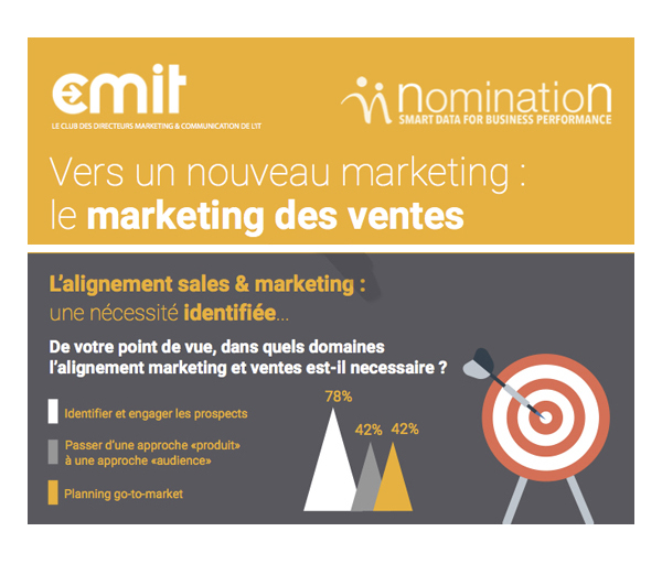 CMIT_Data_Marketing_des_ventes Présentation