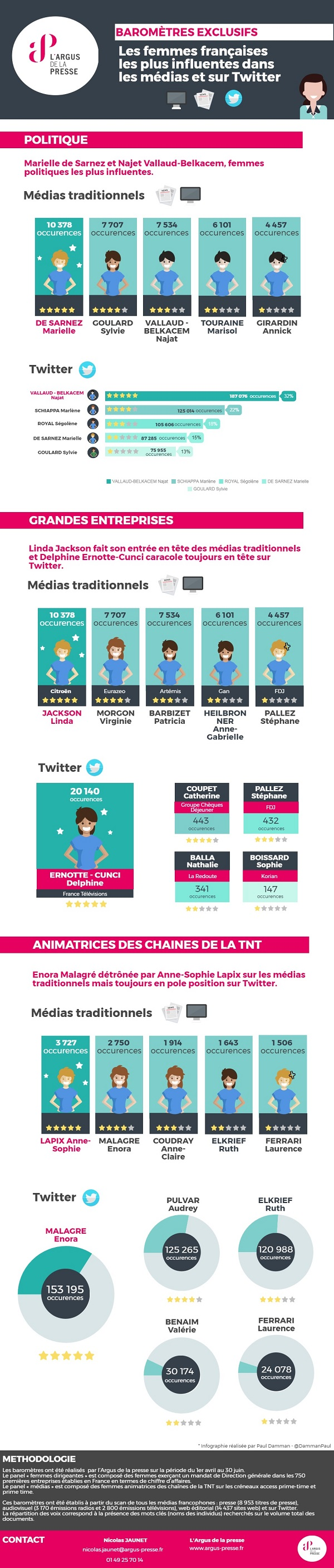 Infographie_femme_influence_vfinale_culturerp