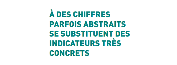 Texte à des chiffres parfois abstraits se substituent des indicateurs très concrets_Adrien Flin-Publication Marketing d'Influence